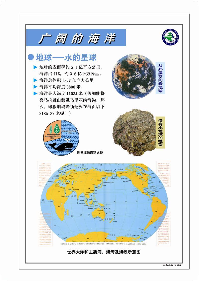 海洋知识科普图片8